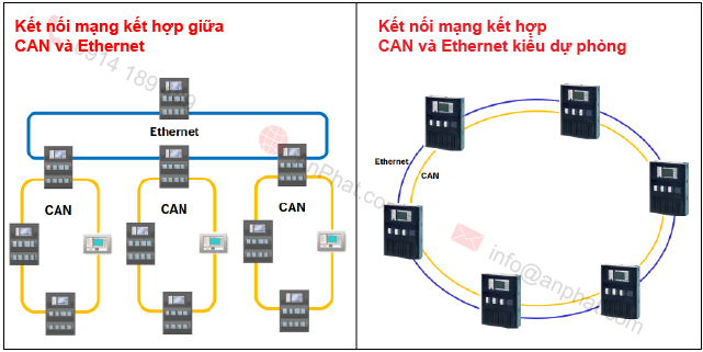 ket noi mang can va ethernet 02